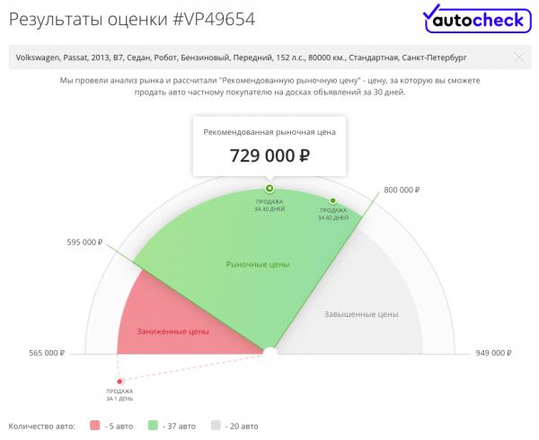 prostyh-variantov-ne-ostalos-gid-po-pokupke-volkswagen-passat-b7-8827b4e